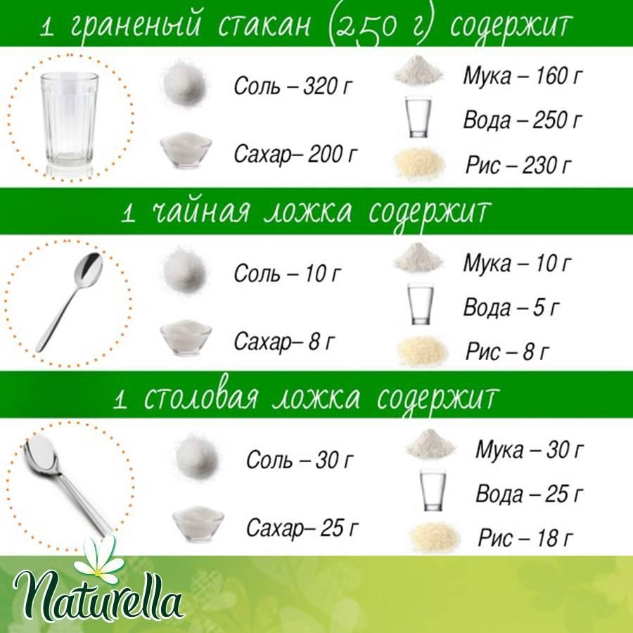 Как варить кофе в турке :: инфониак