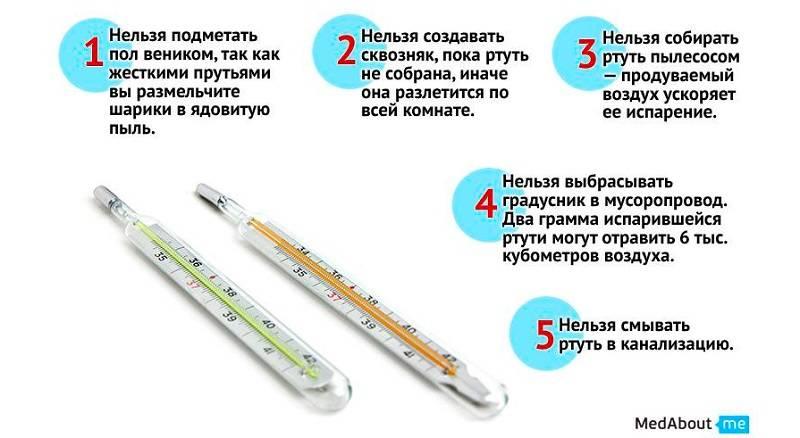 Как сделать так чтобы утром была температура. как повысить температуру тела дома самостоятельно: проверенные способы. народные методы разогревания