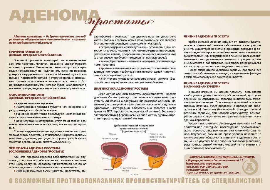 Диета при простатите и аденоме простаты: меню и разрешенные продукты
