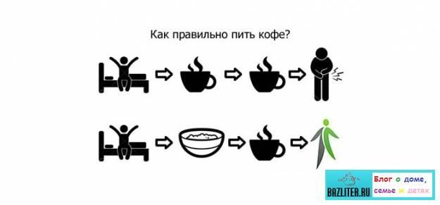 Сколько чашек кофе можно пить в день?