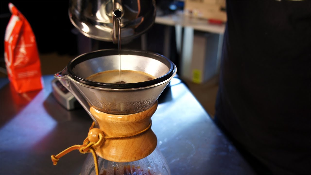 Все виды и разновидности кофе