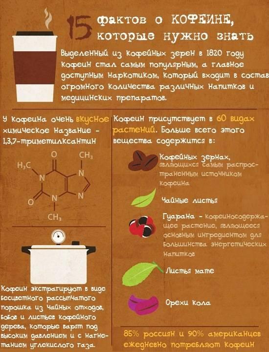 Вред кофе: 7 побочных эффектов