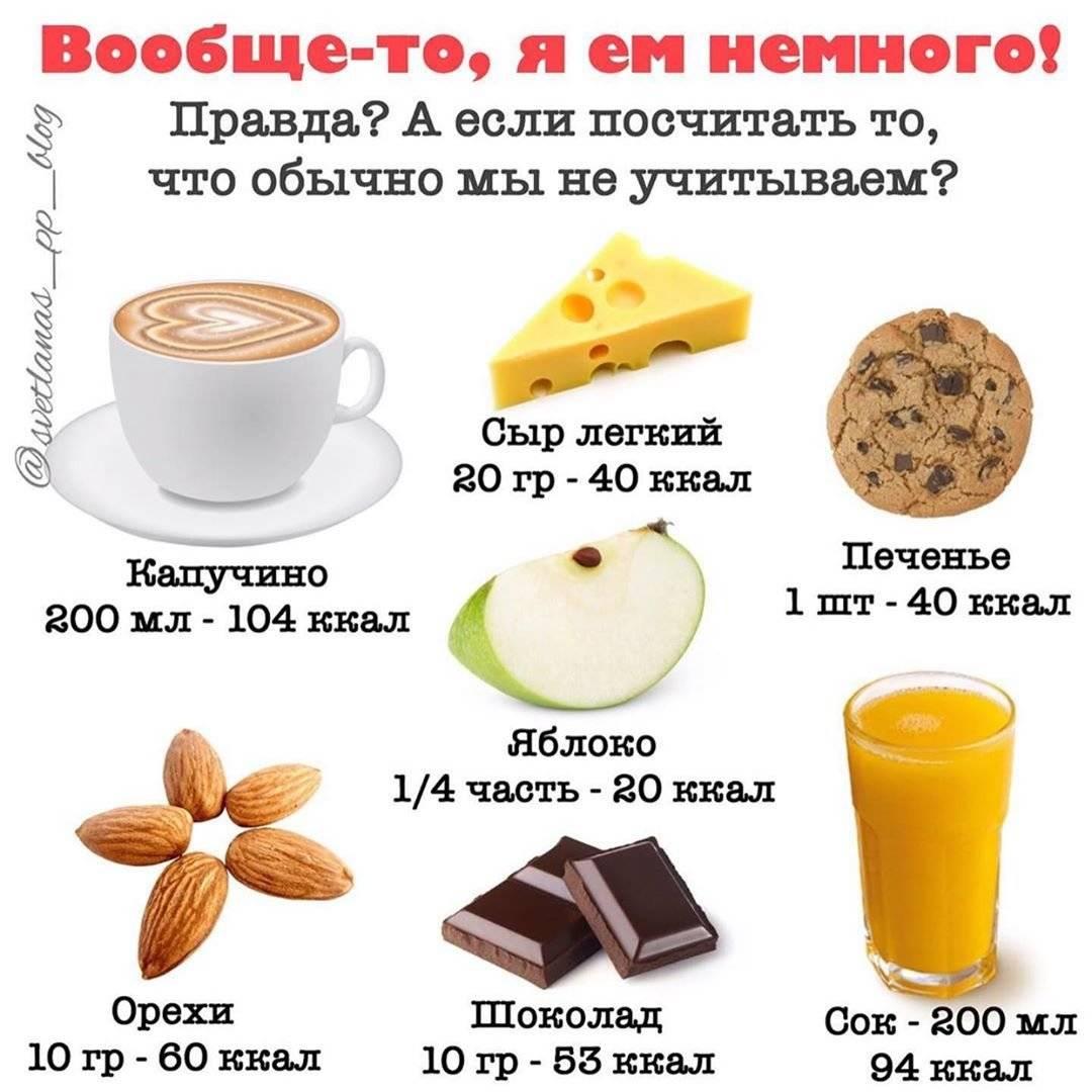 Капучино. калорийность без сахара, с сахаром, сиропом, бжу