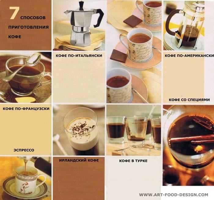 Кофе по испански con leche | все очень просто