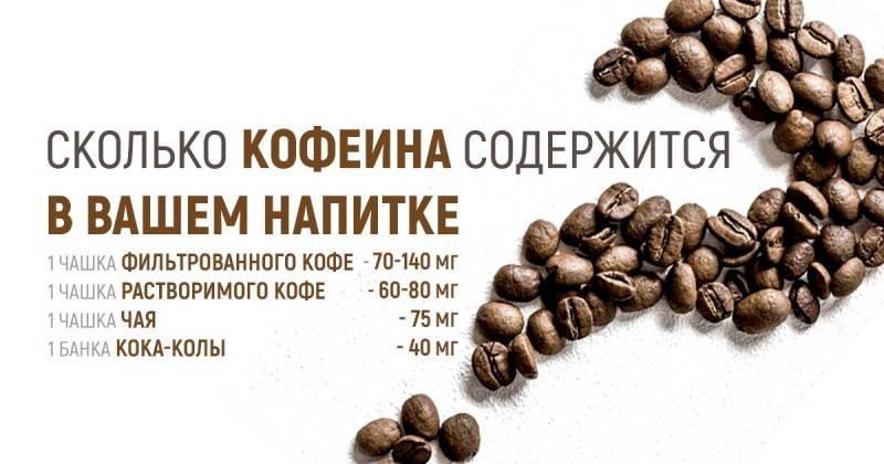Сколько кофеина в чашке кофе | кофе и здоровье