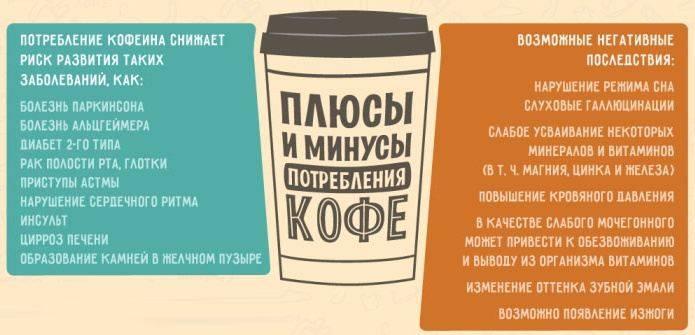 Употребление кофе при похудении: за и против