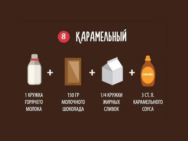 Горячий шоколад своими руками, как приготовить несколько рецептов