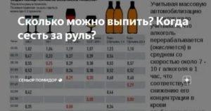 Сколько алкоголя в квасе: 9 продуктов, после которых нельзя за руль