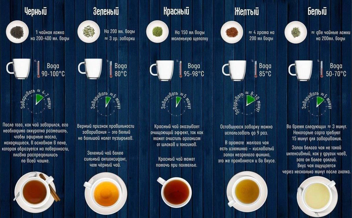 Чай черный листовой: виды, приготовление, какой выбрать. элитный черный чай