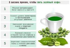 Кофеин для похудения: рецепты применения вещества - allslim.ru