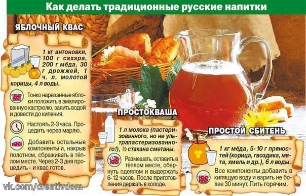 Рецепты приготовления в домашних условиях алкогольного сбитня