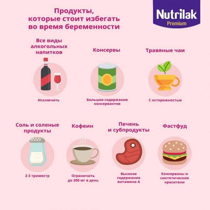 Чаи и травы при грудном вскармливании: какие можно пить и какие запрещены   компетентно о здоровье на ilive