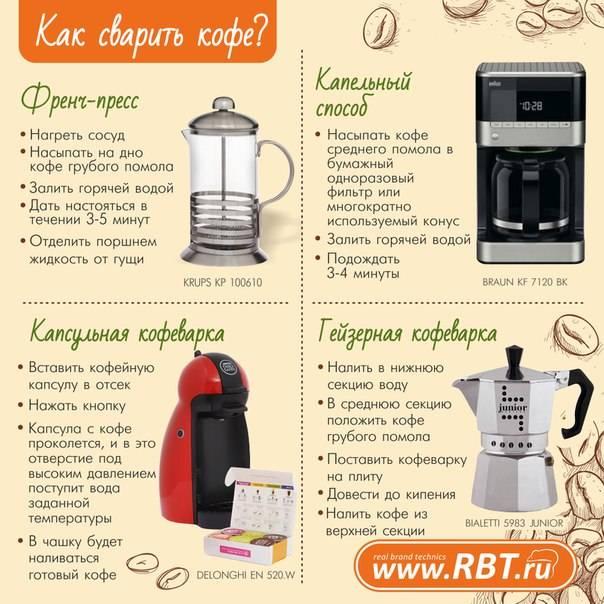 Как выбрать кофемашину: главные критерии выбора