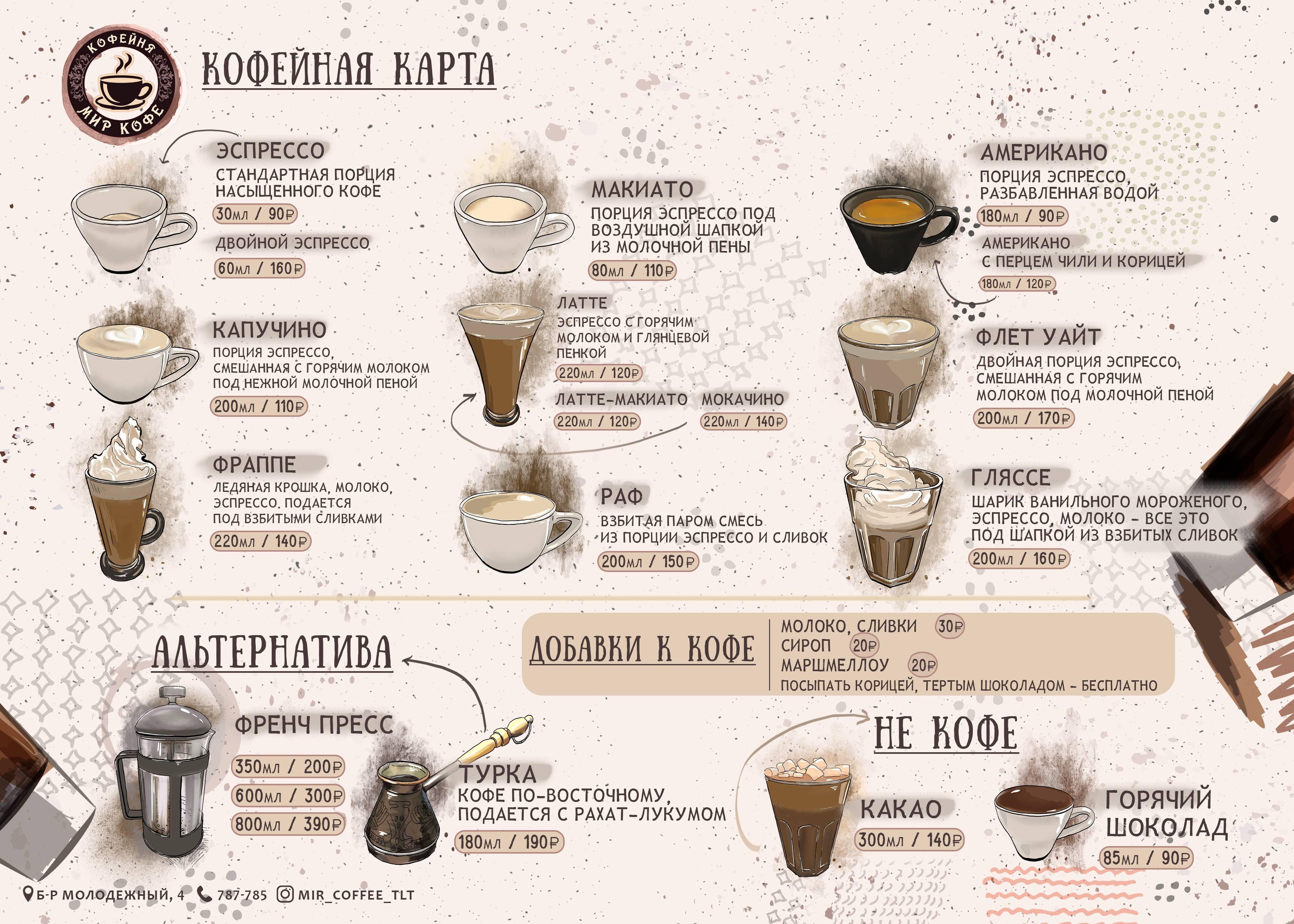 Кофе по-ирландски (айриш кофе) – рецепты приготовления