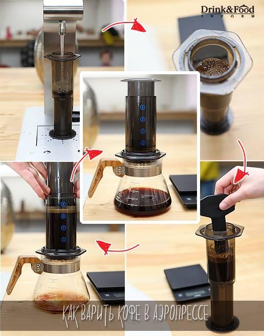 Аэропресс для кофе | все о кофе