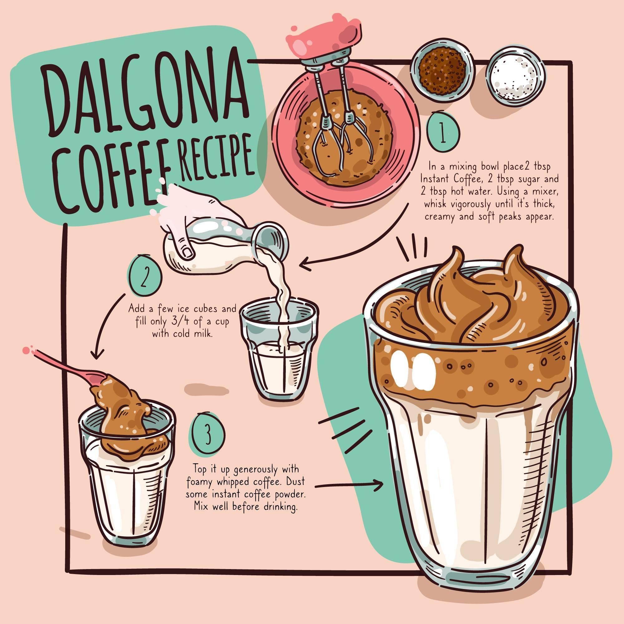 Дальгона кофе | диетическое питание
