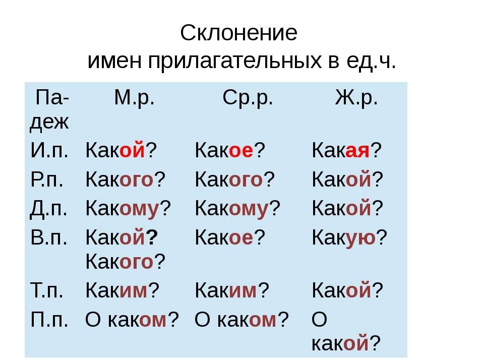 Как пишется «капучино»? - uchisb