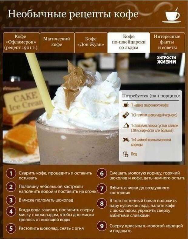 5 рецептов необычного кофе