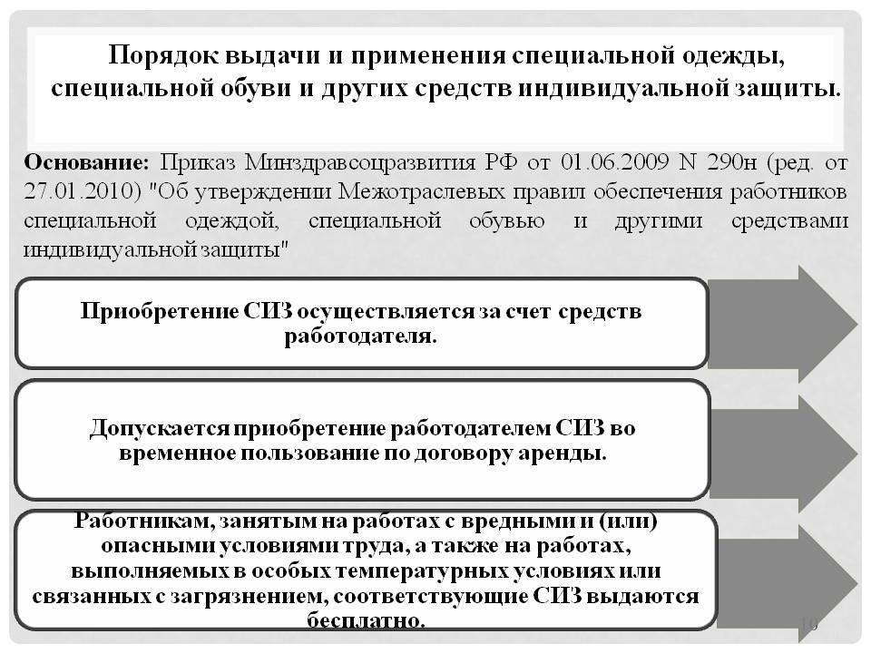 Положение о выдаче спецодежды: роль документа и правила его составления