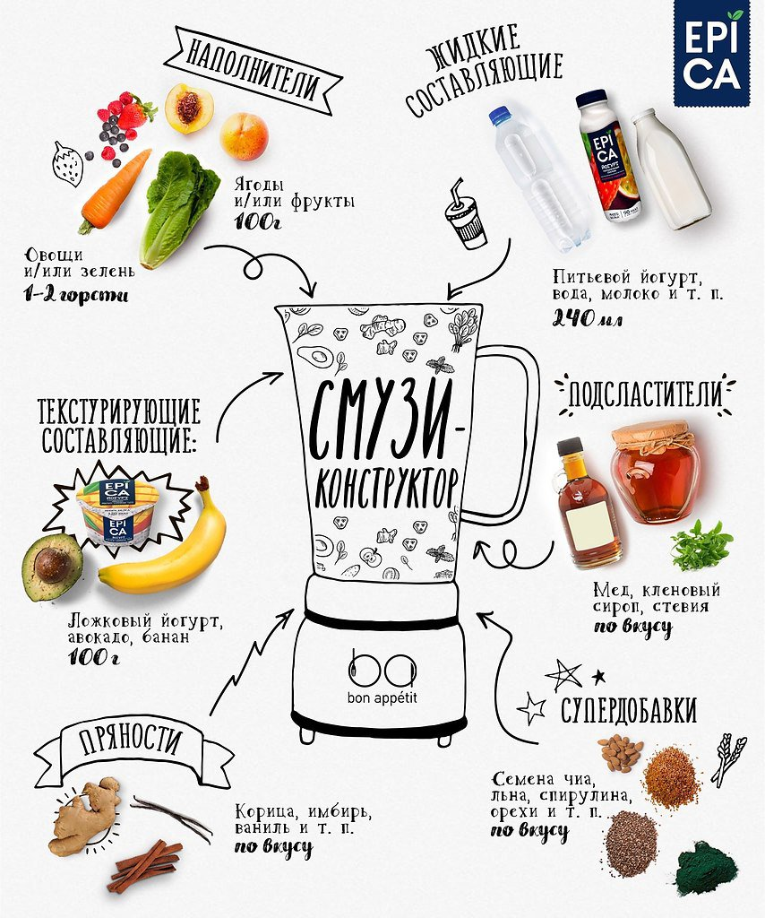 Как приготовить смузи: 5 рецептов в блендере. как сделать смузи в блендере