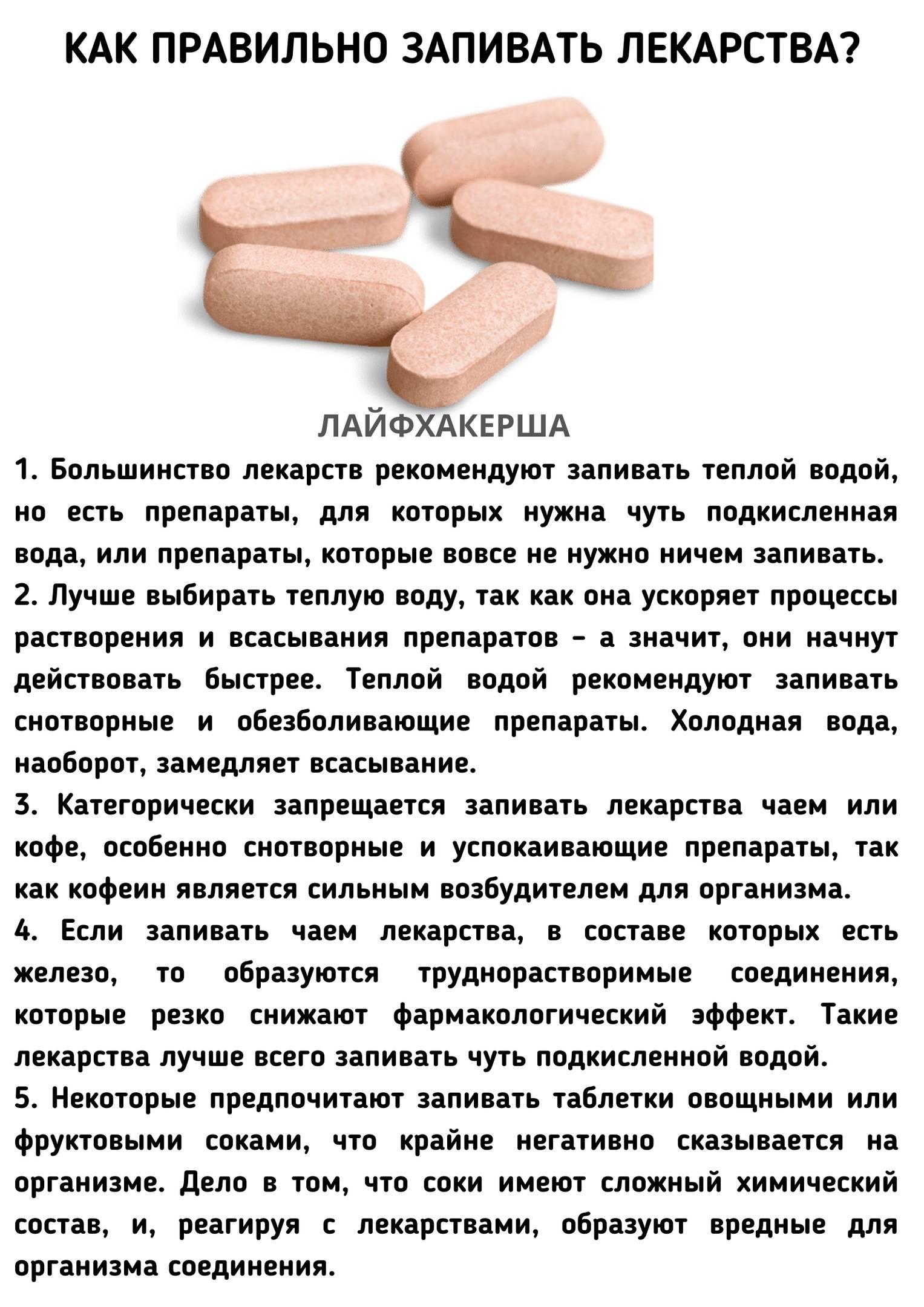 Взаимодействие кофе с разными лекарственными препаратами