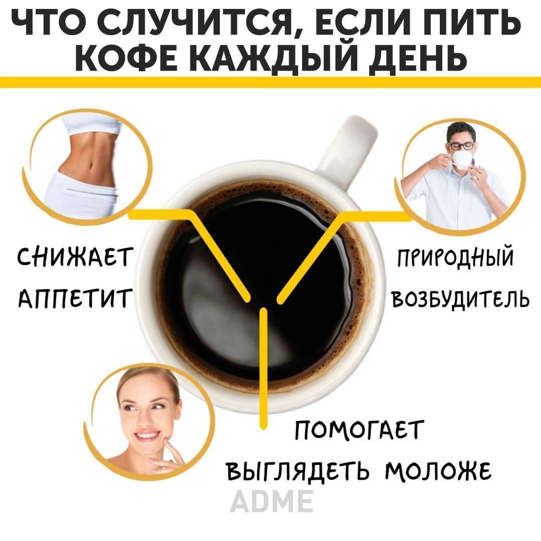 Почему нельзя пить много кофе? противопоказания, видео