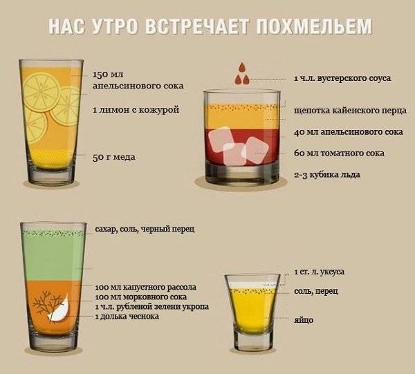 Последствия сочетания алкоголя с кофеином