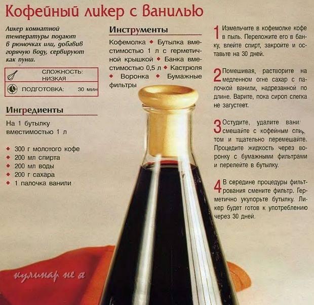 Шоколадный ликер: 7 рецептов в домашних условиях