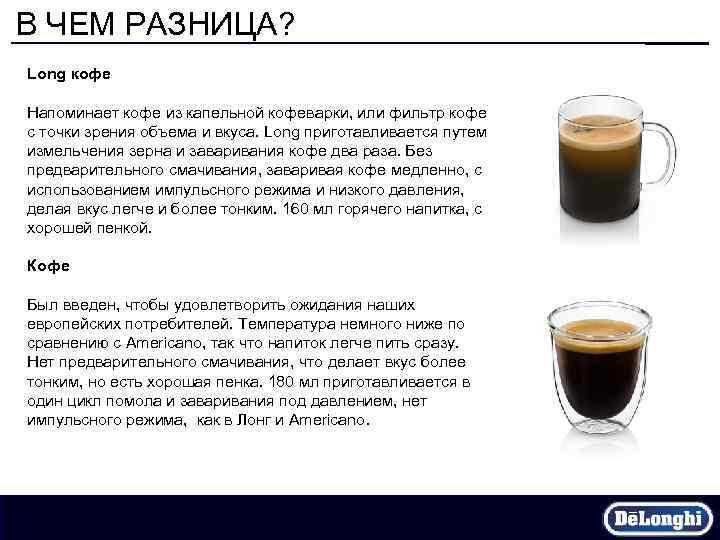 Black latte (кофе) для похудения: реальные отзывы, где купить, цена black latte (кофе) для похудения: реальные отзывы, где купить, цена