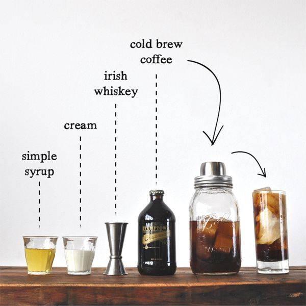 Кофеварка для холодного заваривания toddy cold brew coffee maker