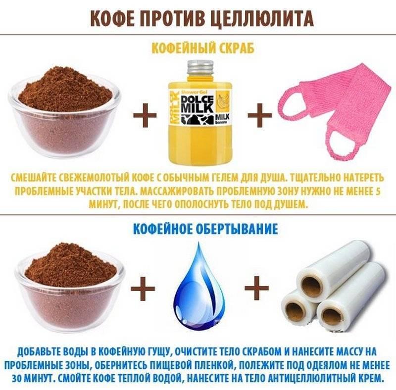 Кофейный скраб от целлюлита в домашних условиях, рецепты, как часто делать, отзывы