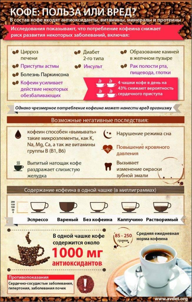 Здоровье, возраст и кофе. польза и вред напитка.