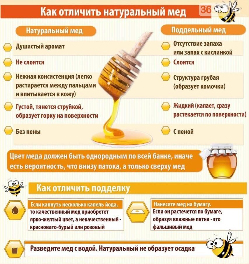Как купить натуральный качественный мед, а не подделку