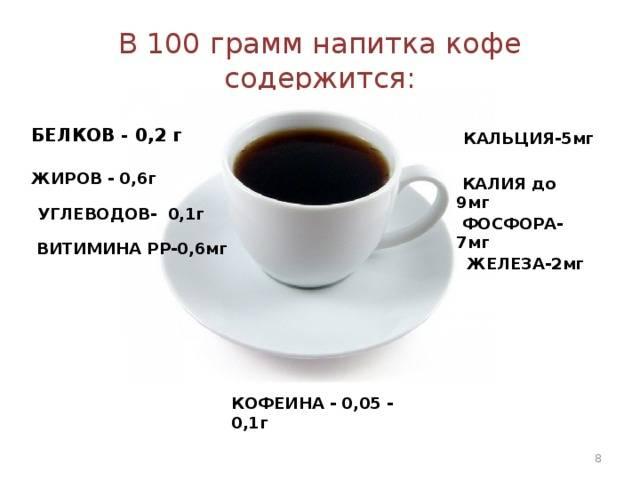Сколько калорий в чае? черном, зеленом, с молоком и пр.