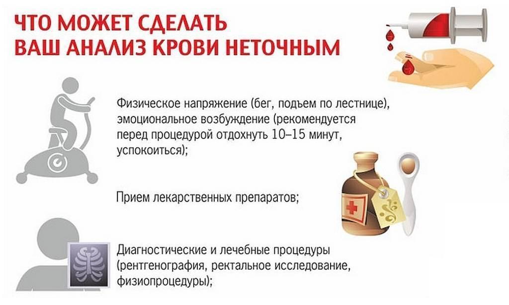 ✅ что нельзя употреблять перед сдачей крови на донорство - денталюкс.su