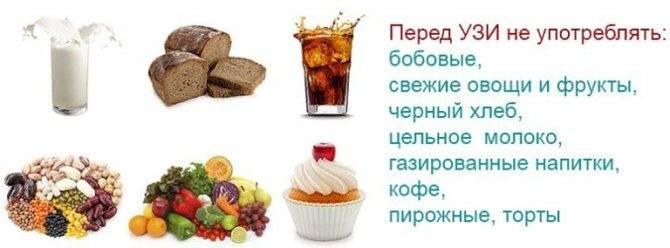Узи печени: подготовка к процедуре, что можно есть и пить