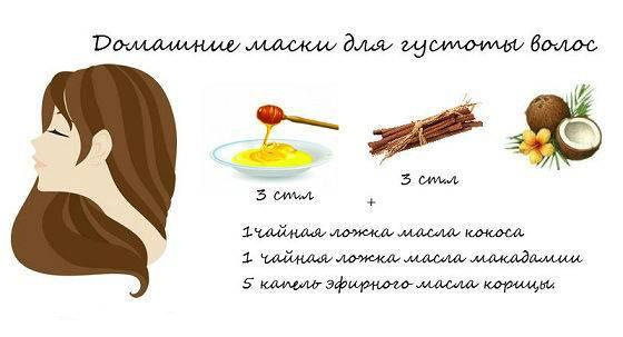 Удивительные свойства кофе для ухода за волосами и советы применения