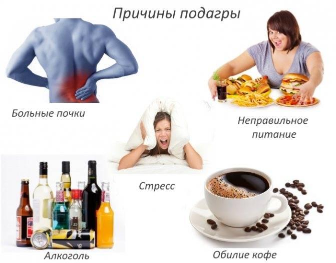 Можно ли при подагре пить кофе? | spinahelp.ru