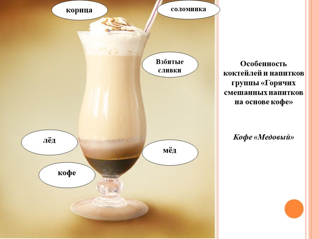 Лучшие рецепты коктейлей на основе кофе