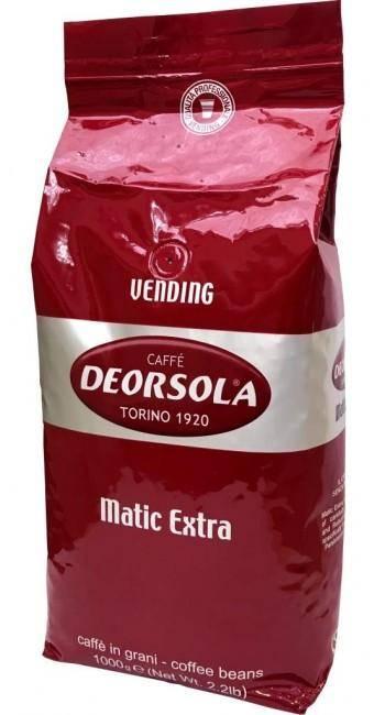 Deorsola (деорсола)