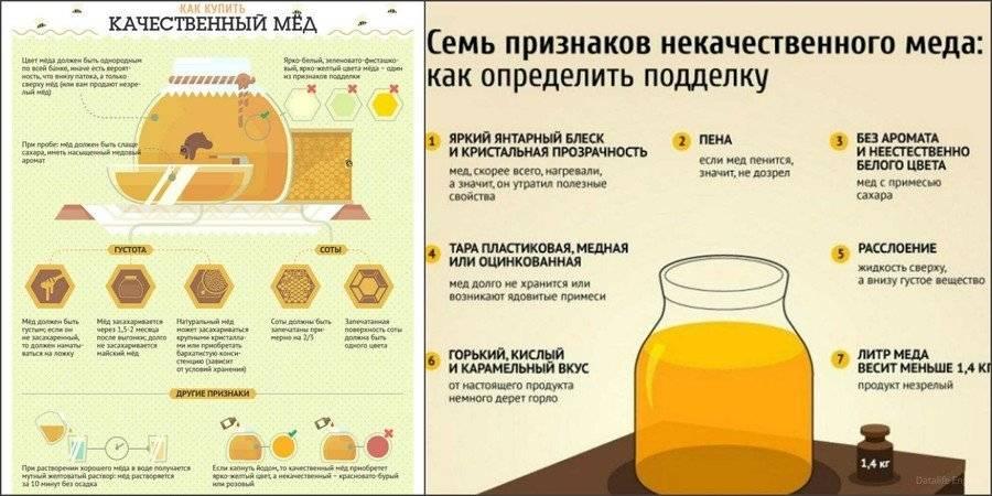 Как выбрать настоящий чай