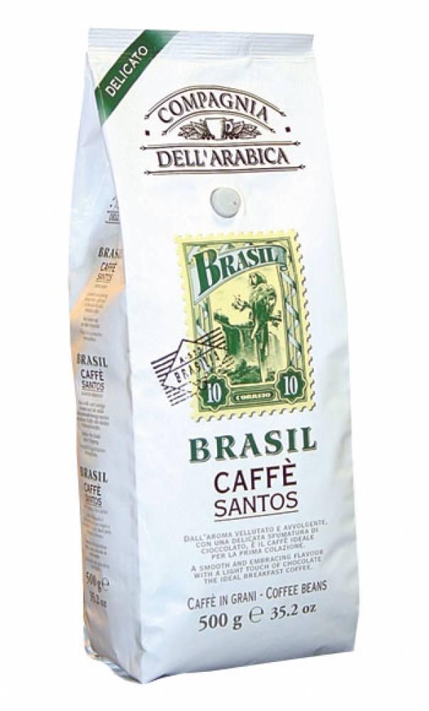 Сорта кофе