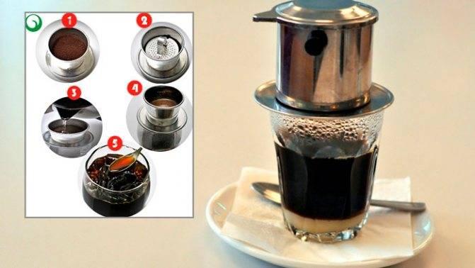 Вьетнамский кофе, или зачем нужен хороший фин