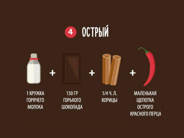Приготовить горячий шоколад в домашних условиях